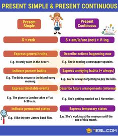 Present Simple vs Present Continuous! Learn the difference between Present Simple and Present Continuous tense with example sentences and useful grammar rules. English Tenses Chart, English Grammar Tenses, Teaching English Grammar, English Grammar Worksheets, English Sentences, English Verbs, Grammar Lessons, English Language Learning, English Vocabulary