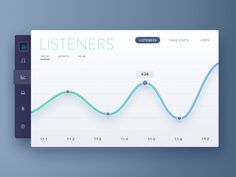 Shots for Daily UI Challenge Site Web Design, Tablet Ui, Ui Patterns, Ui Design Inspiration, Daily Inspiration, Chart Design, Ppt Design, Latest Design Trends, Daily Ui