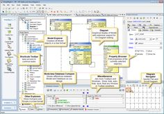 Relational Database Design Examples | SQL Server Database Diagram Examples, Download ERD Schema, Oracle Data ...