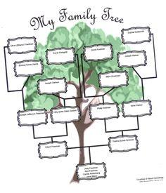 Create a Family Tree Create A Family Tree, Bucket, Buckets, Aquarius