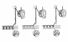Regolare la tensione della macchina per cucire