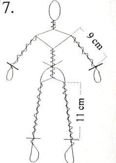 esqueleto de alambre. tutorial