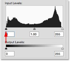 How to read and understand image histograms in Photoshop Image © 2015 Steve Patterson, Photoshop Essentials.com
