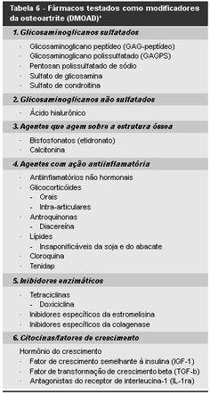 remedios na osteoartose e dor no quadril