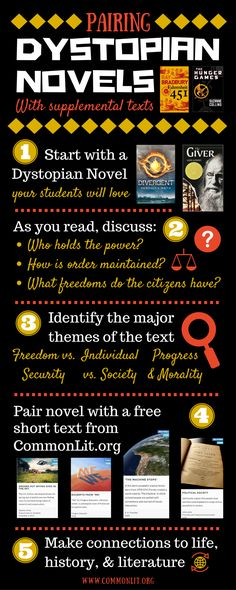 Teaching a dystopian novel in class this year? Pair it with a relevant text from CommonLit's collection to get kids talking about justice, equality, truth, and social responsibility.