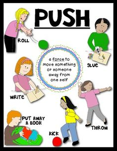 (sample poster) Force and Motion: PUSH and PULL Science Posters for the Classroom/set of 2. $