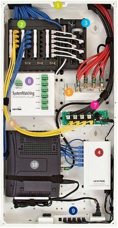 54 best structured wiring systems images in 2016 structured inside leviton s structured media center structured cablingstructured wiringsmart home