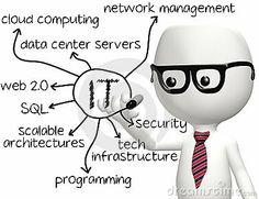 32.  Zo veranderd steeds meer automatisering en de telecommunicatie de manier hoe je leeft. die nieuwe technieken hebben allemaal te maken met informatie. Het tijdperk waar we nu in leven heet daarom het informatietechnologie.