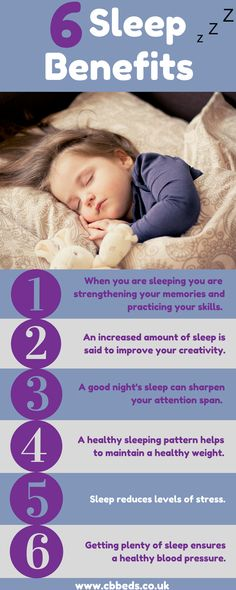 Here are six benefits of getting a better night sleep! Unit 3/Coneygre Ind Est, Tipton DY4 8XP
