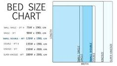 Image result for Right Size Bed Bed Size Charts, Bed Sizes, Bar Chart, Bedroom, Tips, Image, Advice, Bar Graphs, Dorm Room