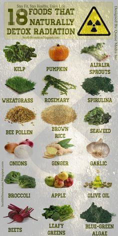 DETOXING // We have included some of our favourite meats, vegetables & grains that should be essentials on your detox shopping list! www.skinnymetea.com.au/blogs/smtblog