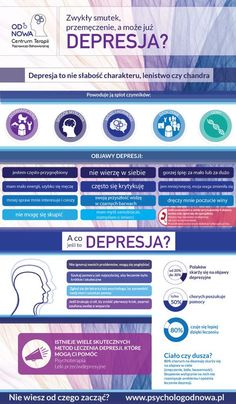 Infografika depresja Centrum Terapii Poznawczo-Behawioralnej Od nowa Depression E Mc2, Sad Wallpaper, Criminology, Psychology Facts, Self Improvement, Good To Know, Cool Words, Health And Beauty, Mental Health