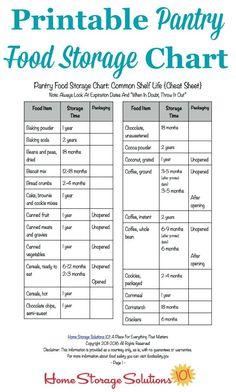 Free printable pantry food storage chart listing the shelf life of common pantry items {courtesy of Home Storage Solutions 101} #PantryOrganization #FoodSafety #FoodStorage Food Storage Shelves, Pantry Storage, Storage Ideas, Pantry Organization, Kitchen Storage, Storage Hacks, Tiny Pantry, Fruit Storage, Canned Food Storage