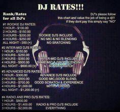 DJ Rates. Not much, thank god it's something I enjoy