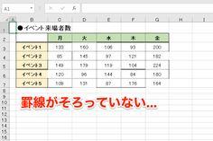 【エクセル時短】罫線や色、何度も設定してない? セルの書式は「まとめて設定」が吉! Periodic Table, Life Hacks, Words, Business, Tips, Check, Periodic Table Chart, Periotic Table, Store