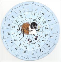 Jolly Phonics Blend Wheels (Print Letters) | Jolly Phonics