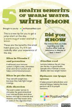 Warm H2O with lemon benefits