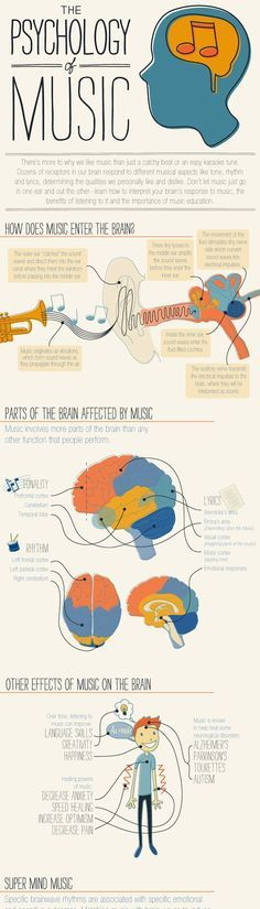 #Psychology of #music. Great for MI. Good explanation of musical intelligence.