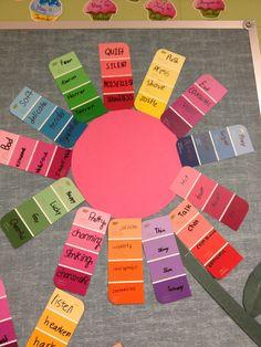 Synonym Garden...using paint strips!  Such a cute idea for a bulletin board!!!