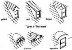 Types of #Dormer #Additions: Gabled, Shed, Hipped, Eyebrow & Segmental