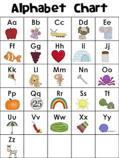 ABC Charts...for An Idea In The Reading Corner