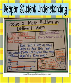Deepen Math Understanding: Solve a Math Problem in Different Ways