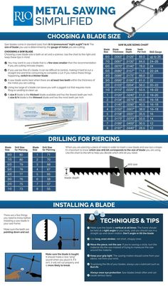 How To Do Your Best Sawing on Metal Infographic~ a wealth of handy information on saws and sawing. The information is arranged to provide a quick and convenient access and includes the basic information you need to produce your best results when using your jeweler's saw to cut and shape metal. (PDF)
