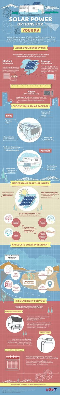 Powerful Great tips for Using Solar Power For Your RVThe real The reality of solar is that many RVers have yet to take advantage of the real benefitscosts and cost savings associated with going solar and some may still want to take time to assess if investing in solar makes sense. The following infographic shows solar power options for your RV: family friendly family RV vacation La Mesa RV rv culture RV Lifestyle RV living RV maintenance RV power Rv solar snowbirds solar power Technology Tip...