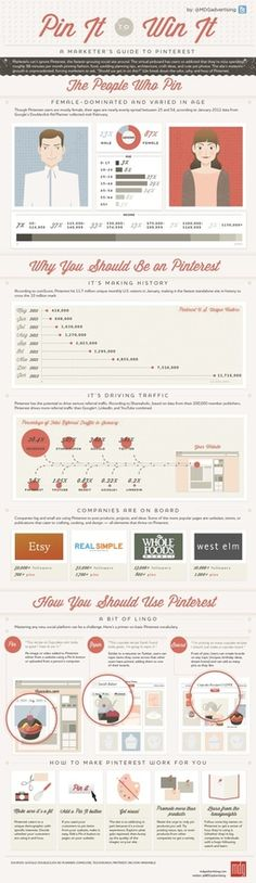 What are your thoughts on this Marketer's Guide to Pinterest infographic?