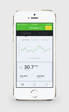 Fuel Tracking App by Karol Ortyl