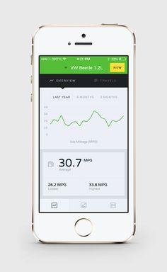 Fuel Tracking App by Karol Ortyl