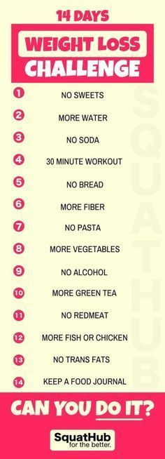 Green Smoothie Diet Weight Loss Before And After Quick Weight Loss Tips, Weight Loss Help, Weight Loss Challenge, Weight Loss Program, How To Lose Weight Fast, Weight Gain, Diet Challenge, Water Challenge, Challenge Ideas