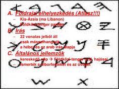 Guys, Math Equations, Lebanon, Sons, Boys
