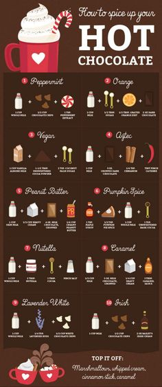 How to spice uo your Hor Chocolate!