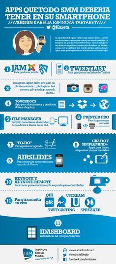 #Infografia Apps que todo SMM debe tener en su iPhone según @Karelia Espinoza :)