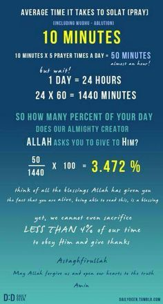Only 3.72% per day for salah. Time spent with Allah is never wasted. Let's lengthen our time with Allah,  in prayers, by our recitations n focus beautifully in sha Allah