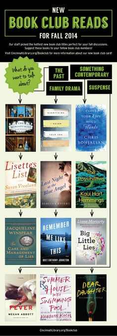 Best Book Club reads for Fall 2014-great new titles selected by our staff!
