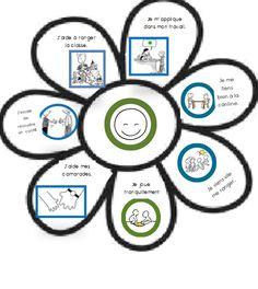 [organisation] comportement Fleur de bon comportement Pictogramme de Marianne et Jack.