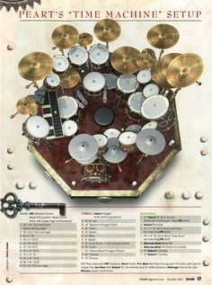 THIS is different: I've seen pictures of the Neil Peart Drum Kit which is super cool, but never a numbered diagram like this great one of Peart's TIME MACHINE setup for his drumkit. #DdO:) MOST #POPULAR RE-PINS -  https://www.pinterest.com/DianaDeeOsborne/drums-drumming-joy/ - DRUMS AND DRUMMING JOY chart of IDEAS for building a drumset for the band. Enlarge to see details including size of drumkit pieces. Dark wood  stage. Nice pin via Tony Ross.