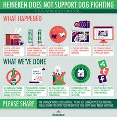This infographic response to dog fighting image circulating on the internet #heineken