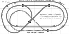 o gauge track layouts plans - Google Search