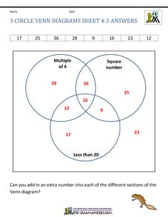 Place the numbers in the correct place in the Venn diagram based on their properties.