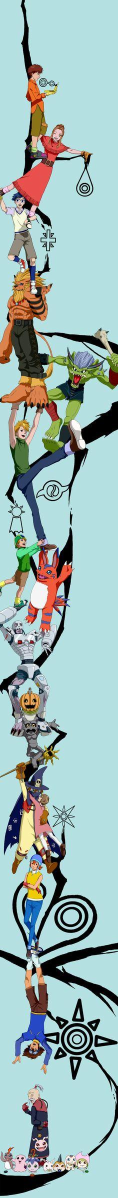 Durarara!! ED , Trust me - Digimon adventure