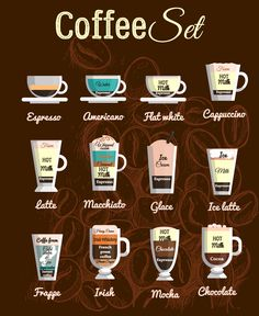 Vector Set A Variety Of Coffee Drinks, Cafe Menu, The Composition Of The Coffee Beverage - 508674265 : Shutterstock Espresso Latte, Espresso Drinks, Latte Macchiato, Cappuccino Art, Coffee Set, Iced Coffee, Coffee Drinks, Coffee Mugs, Cafe Menu