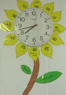 A Teacher's Bag of Tricks: Flower Clock to help learn how to tell time