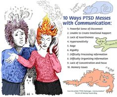 Trauma and communication is a huge topic. I am touching on problem areas that I have personally experienced but there are probably many more. 10 Ways PTSD Messes With Communication: Interpersonal / Social Powerful Sense of Disconnect. Being in my own world characterized by the fight-flight perceptions means I don't know how I am coming…