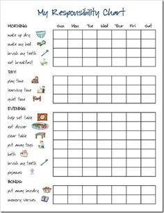 Responsibility Chart Chore Chart Great for Lauren???  Love the wake up dry responsibility.  We are potty trained, but that is still a good thing to reward her for sure!