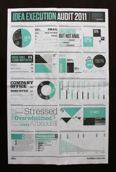 Idea Executive Audit 20122 - 99% Conference Materials 2011 by Matias Corea, via Behance