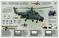 Вертолет Ми-24G