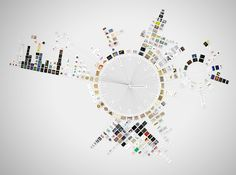 uberinfographic: an overview of over 365 beautiful infographics